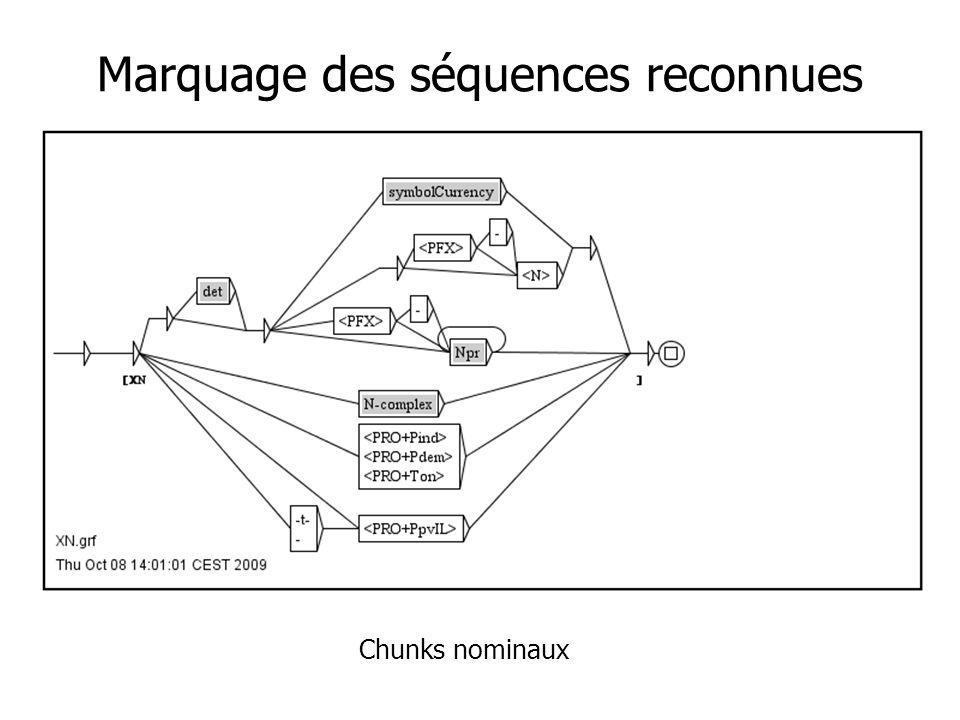 Chunks nominaux Marquage des séquences reconnues