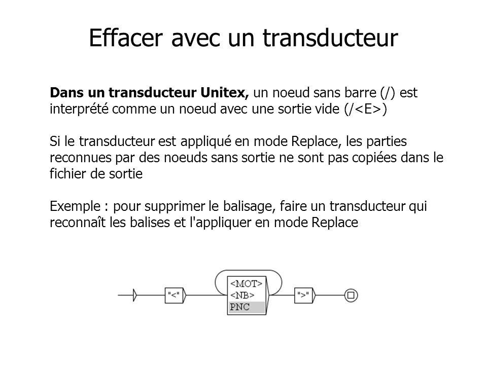 Dans un transducteur Unitex, un noeud sans barre (/) est interprété comme un noeud avec une sortie vide (/ ) Si le transducteur est appliqué en mode R
