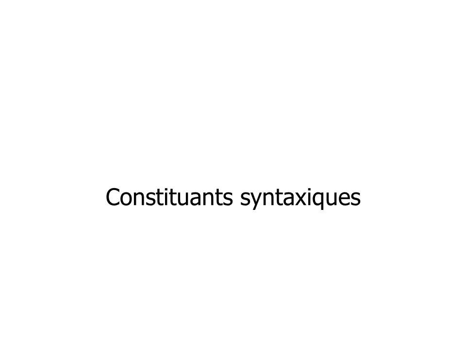 Ambiguïtés (1/2) Un lecteur anonyme a trouvé cette solution astucieuse lexicales : trouvé syntaxiques : rattachement de astucieuse Ambiguïté lexicale et ambiguïté syntaxique Différence dans les étiquettes lexicales Différence dans l arbre Beaucoup d ambiguïtés sont à la fois lexicales et syntaxiques