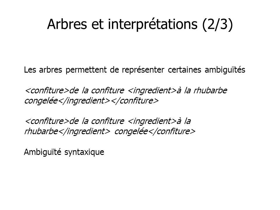 Arbres et interprétations (2/3) Les arbres permettent de représenter certaines ambiguïtés de la confiture à la rhubarbe congelée de la confiture à la rhubarbe congelée Ambiguïté syntaxique