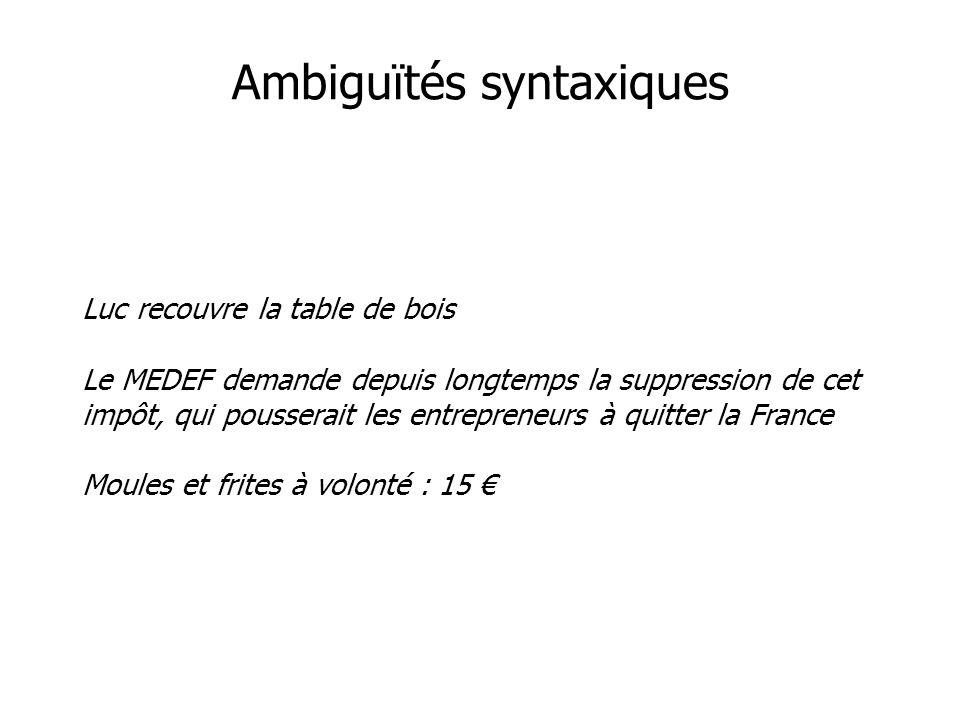 Ambiguïtés syntaxiques Luc recouvre la table de bois Le MEDEF demande depuis longtemps la suppression de cet impôt, qui pousserait les entrepreneurs à quitter la France Moules et frites à volonté : 15