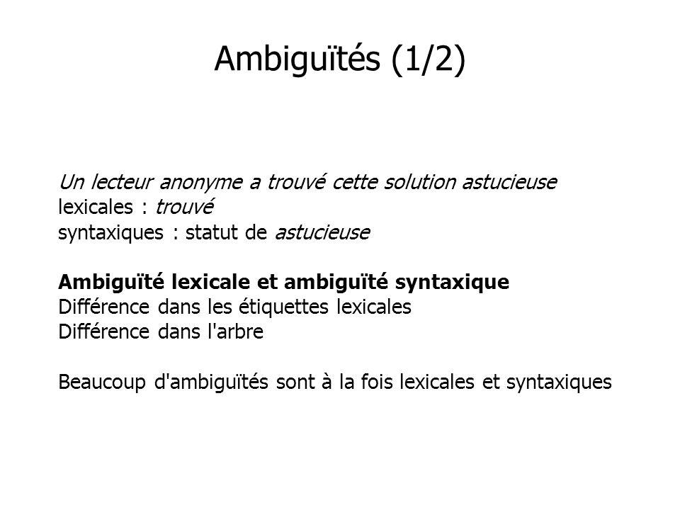Ambiguïtés (1/2) Un lecteur anonyme a trouvé cette solution astucieuse lexicales : trouvé syntaxiques : statut de astucieuse Ambiguïté lexicale et ambiguïté syntaxique Différence dans les étiquettes lexicales Différence dans l arbre Beaucoup d ambiguïtés sont à la fois lexicales et syntaxiques
