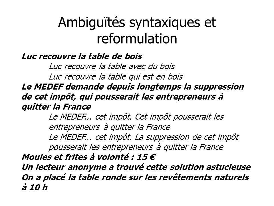 Ambiguïtés syntaxiques et reformulation Luc recouvre la table de bois Luc recouvre la table avec du bois Luc recouvre la table qui est en bois Le MEDE