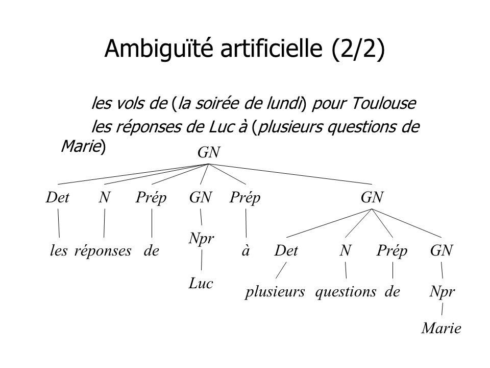 Ambiguïté artificielle (2/2) les vols de (la soirée de lundi) pour Toulouse les réponses de Luc à (plusieurs questions de Marie) GN DetN lesréponsesde Prép à DetNGN Marie Luc plusieurs Npr questionsde Prép GN Npr