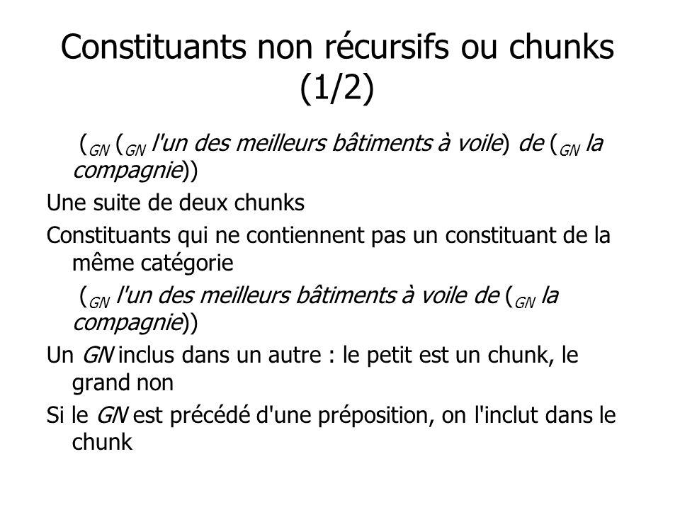 Constituants non récursifs ou chunks (1/2) ( GN ( GN l un des meilleurs bâtiments à voile) de ( GN la compagnie)) Une suite de deux chunks Constituants qui ne contiennent pas un constituant de la même catégorie ( GN l un des meilleurs bâtiments à voile de ( GN la compagnie)) Un GN inclus dans un autre : le petit est un chunk, le grand non Si le GN est précédé d une préposition, on l inclut dans le chunk