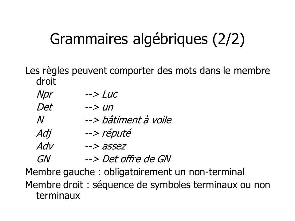Grammaires algébriques (2/2) Les règles peuvent comporter des mots dans le membre droit Npr--> Luc Det--> un N--> bâtiment à voile Adj--> réputé Adv--> assez GN--> Det offre de GN Membre gauche : obligatoirement un non-terminal Membre droit : séquence de symboles terminaux ou non terminaux