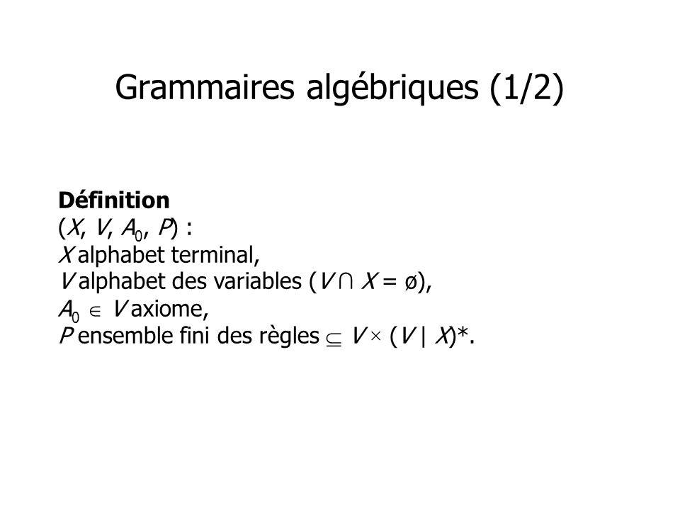 Définition (X, V, A 0, P) : X alphabet terminal, V alphabet des variables (V X = ø), A 0 V axiome, P ensemble fini des règles V × (V | X)*. Grammaires