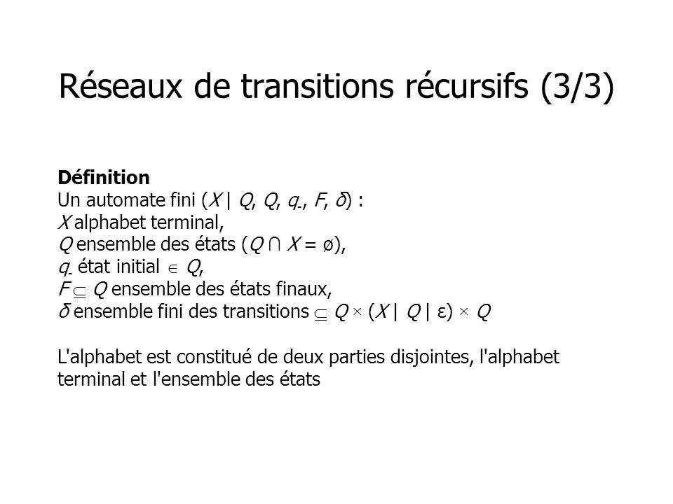 Définition Un automate fini (X | Q, Q, q -, F, δ) : X alphabet terminal, Q ensemble des états (Q X = ø), q - état initial Q, F Q ensemble des états finaux, δ ensemble fini des transitions Q × (X | Q | ε) × Q L alphabet est constitué de deux parties disjointes, l alphabet terminal et l ensemble des états Réseaux de transitions récursifs (3/3)
