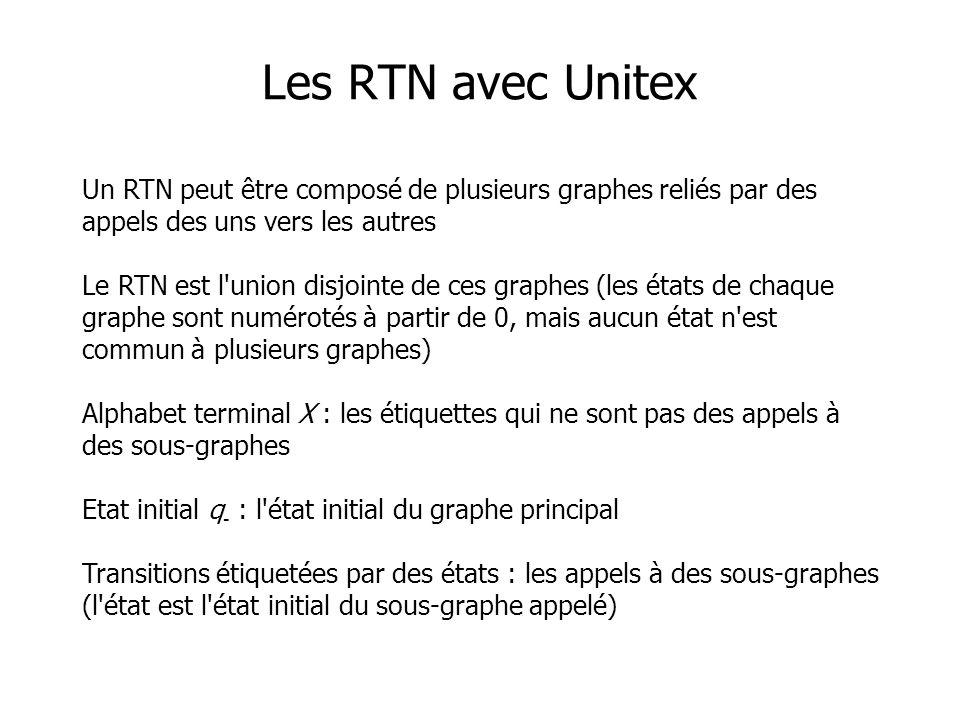 Les RTN avec Unitex Un RTN peut être composé de plusieurs graphes reliés par des appels des uns vers les autres Le RTN est l union disjointe de ces graphes (les états de chaque graphe sont numérotés à partir de 0, mais aucun état n est commun à plusieurs graphes) Alphabet terminal X : les étiquettes qui ne sont pas des appels à des sous-graphes Etat initial q - : l état initial du graphe principal Transitions étiquetées par des états : les appels à des sous-graphes (l état est l état initial du sous-graphe appelé)