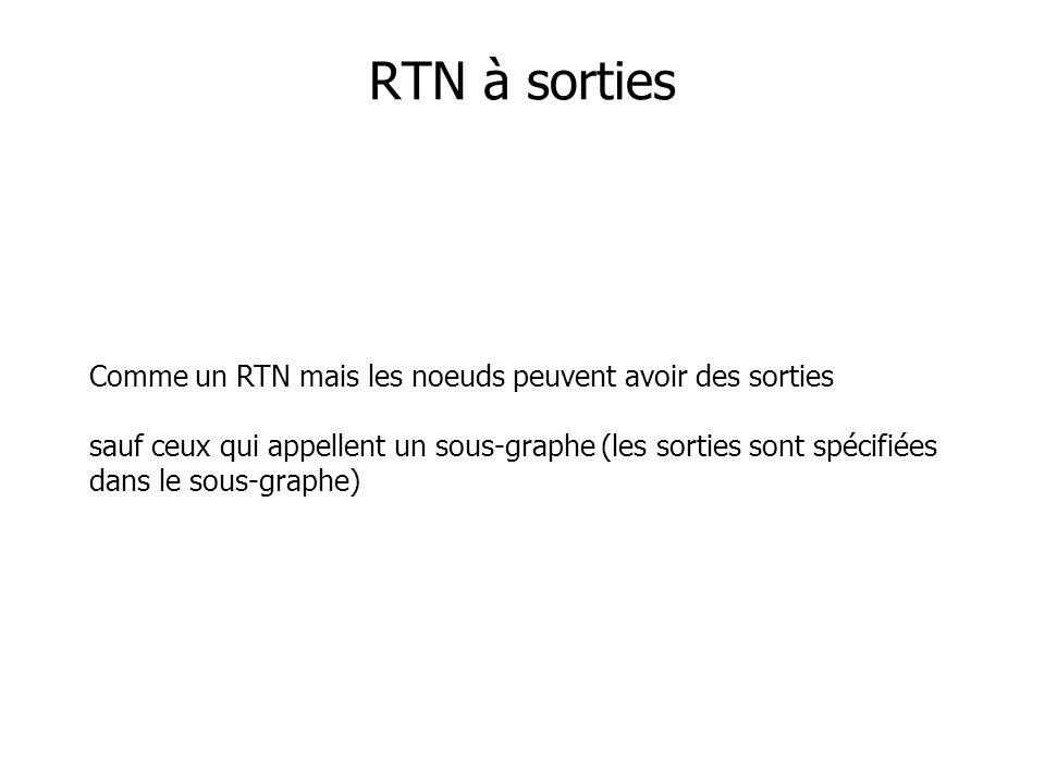 Comme un RTN mais les noeuds peuvent avoir des sorties sauf ceux qui appellent un sous-graphe (les sorties sont spécifiées dans le sous-graphe) RTN à sorties