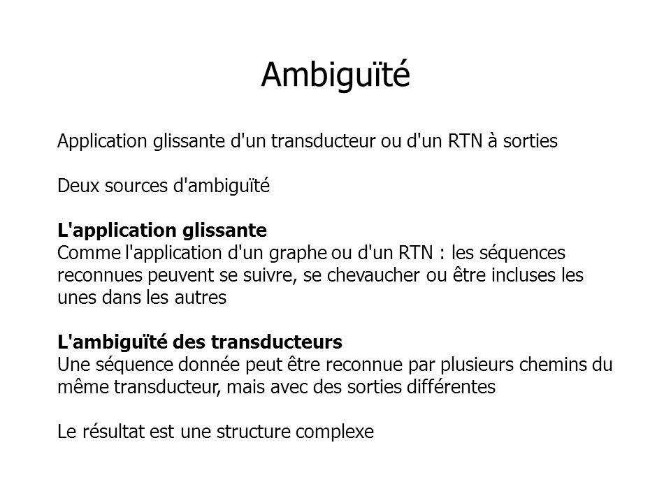 Application glissante d un transducteur ou d un RTN à sorties Deux sources d ambiguïté L application glissante Comme l application d un graphe ou d un RTN : les séquences reconnues peuvent se suivre, se chevaucher ou être incluses les unes dans les autres L ambiguïté des transducteurs Une séquence donnée peut être reconnue par plusieurs chemins du même transducteur, mais avec des sorties différentes Le résultat est une structure complexe Ambiguïté