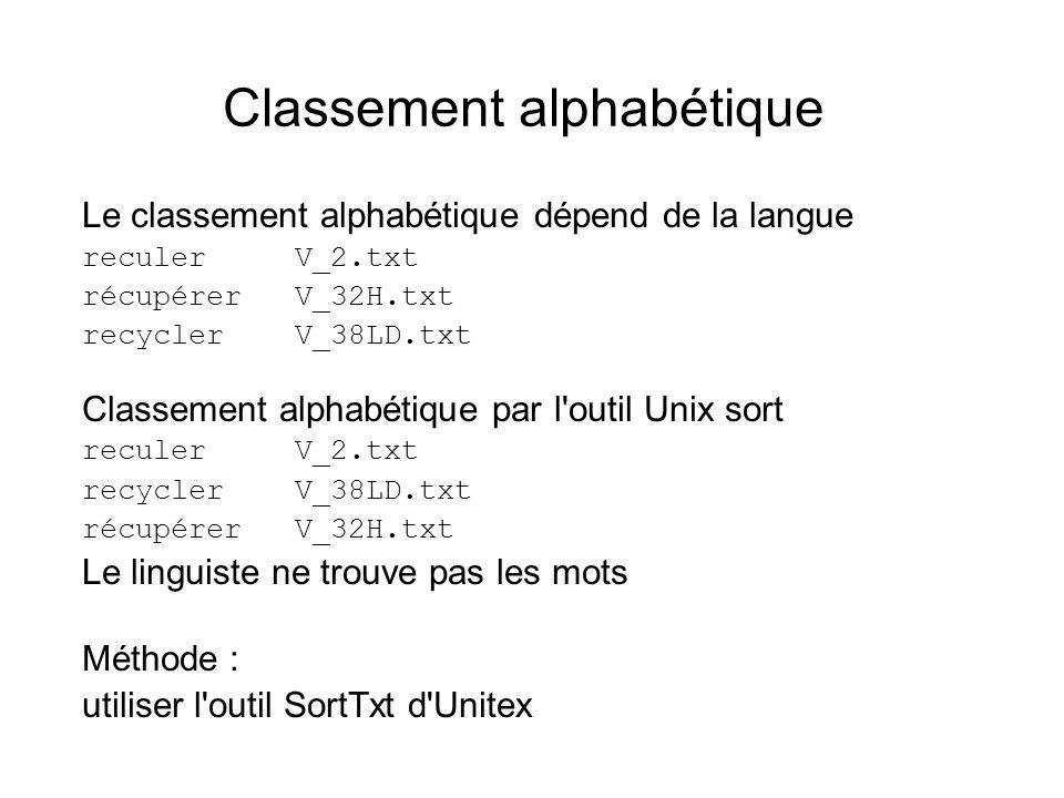 Classement alphabétique Le classement alphabétique dépend de la langue reculerV_2.txt récupérerV_32H.txt recyclerV_38LD.txt Classement alphabétique pa
