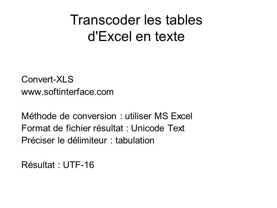 Transcoder les tables d'Excel en texte Convert-XLS www.softinterface.com Méthode de conversion : utiliser MS Excel Format de fichier résultat : Unicod
