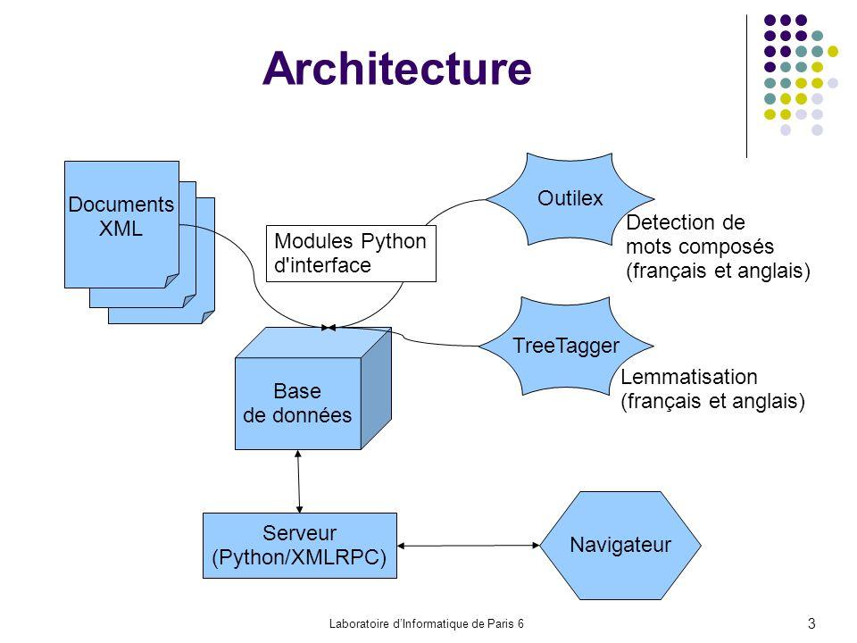 Architecture Base de données Documents XML Outilex TreeTagger Detection de mots composés (français et anglais) Lemmatisation (français et anglais) Serveur (Python/XMLRPC) Modules Python d interface Navigateur 3 Laboratoire dInformatique de Paris 6