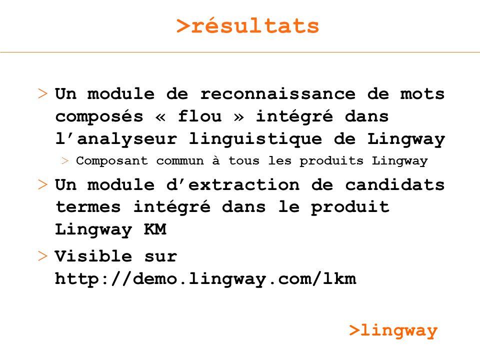 >lingway >résultats > Un module de reconnaissance de mots composés « flou » intégré dans lanalyseur linguistique de Lingway >Composant commun à tous les produits Lingway > Un module dextraction de candidats termes intégré dans le produit Lingway KM > Visible sur http://demo.lingway.com/lkm