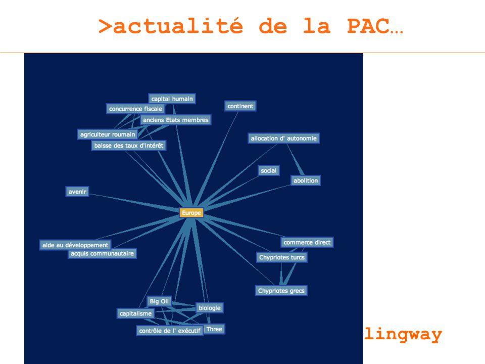 >lingway >actualité de la PAC…