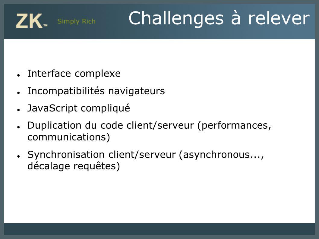 Challenges à relever Interface complexe Incompatibilités navigateurs JavaScript compliqué Duplication du code client/serveur (performances, communicat