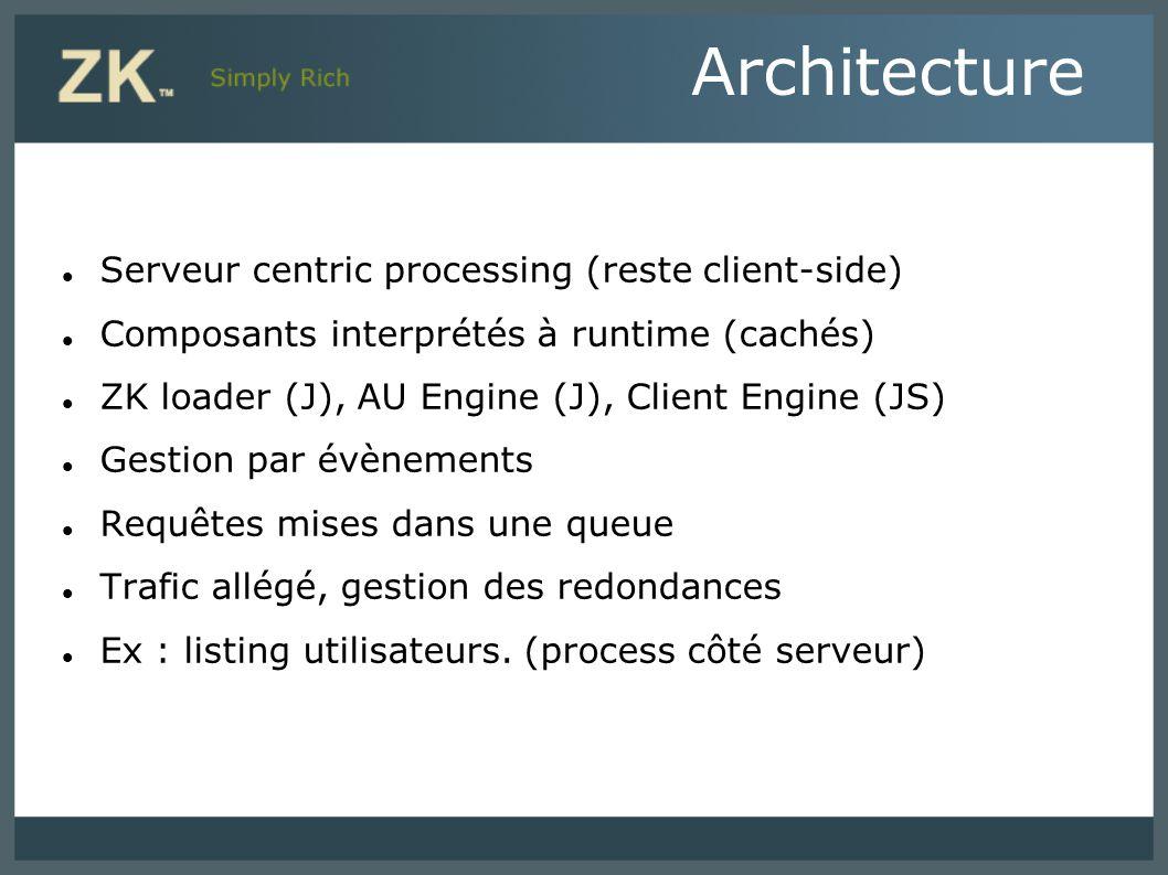 Serveur centric processing (reste client-side) Composants interprétés à runtime (cachés) ZK loader (J), AU Engine (J), Client Engine (JS) Gestion par