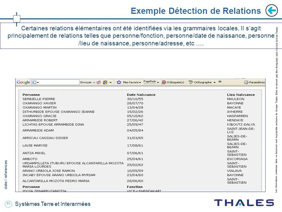 11 date / references Les informations contenues dans ce document sont la propriété exclusive du Groupe Thales.