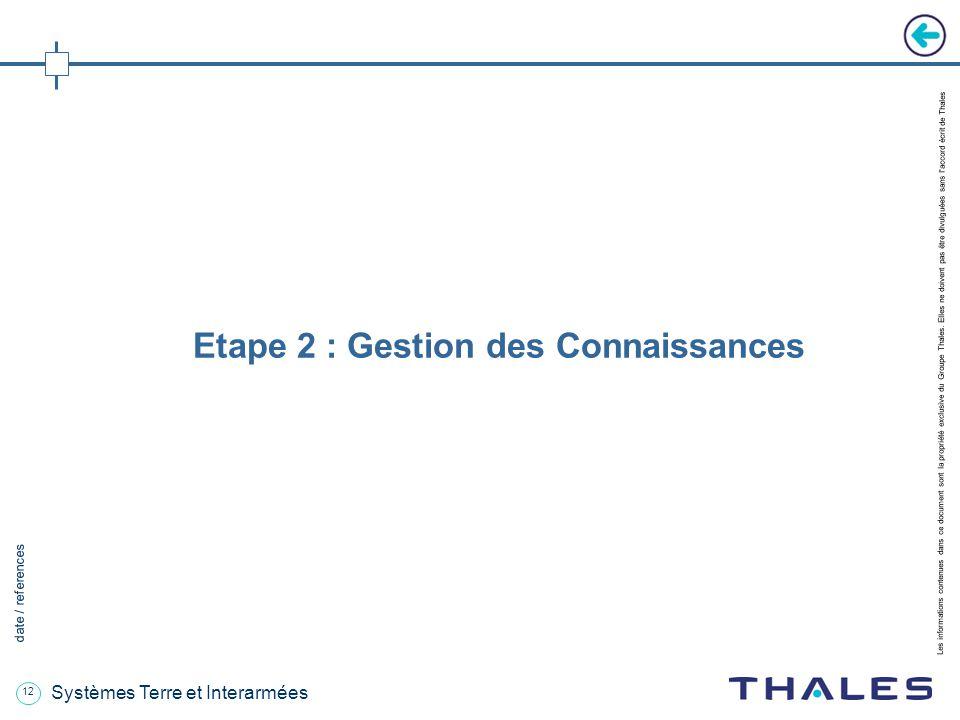 12 date / references Les informations contenues dans ce document sont la propriété exclusive du Groupe Thales.