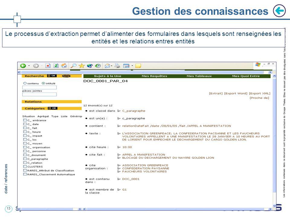 13 date / references Les informations contenues dans ce document sont la propriété exclusive du Groupe Thales.