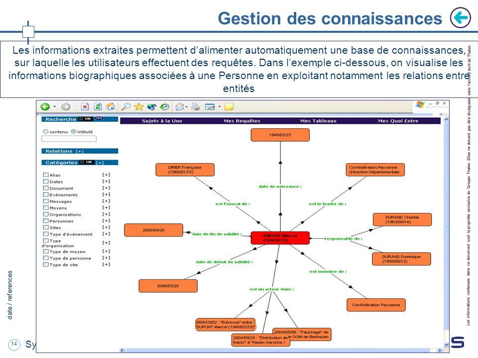 14 date / references Les informations contenues dans ce document sont la propriété exclusive du Groupe Thales.