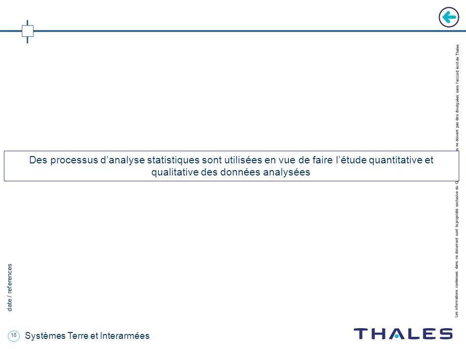 16 date / references Les informations contenues dans ce document sont la propriété exclusive du Groupe Thales.