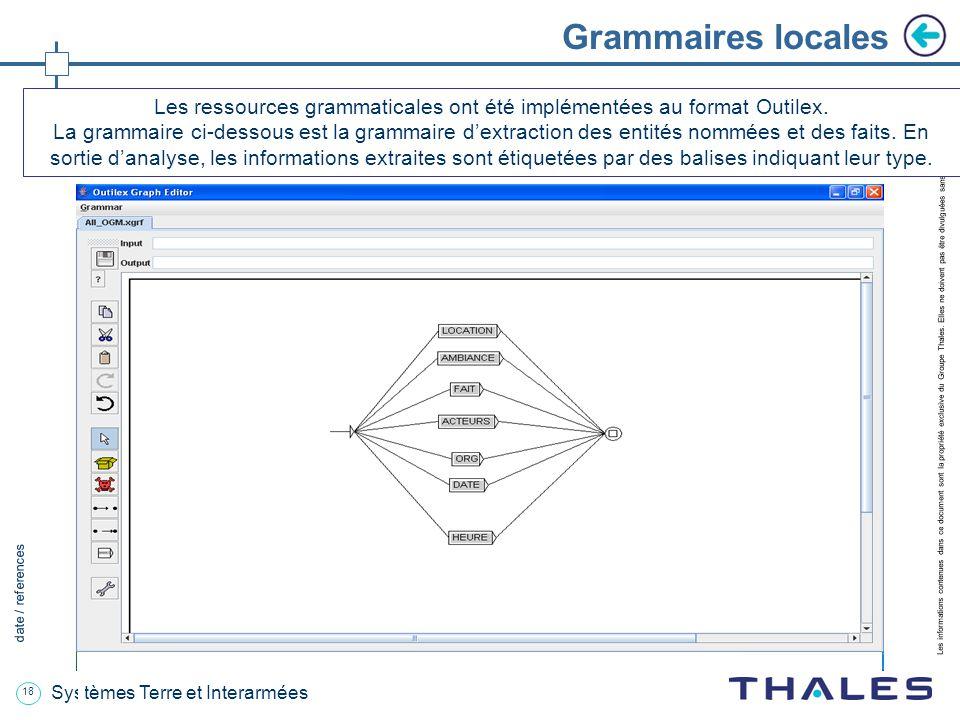 18 date / references Les informations contenues dans ce document sont la propriété exclusive du Groupe Thales.
