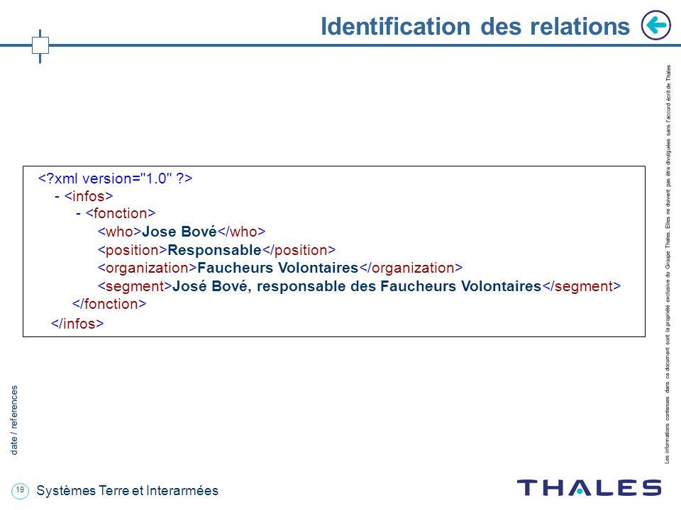 19 date / references Les informations contenues dans ce document sont la propriété exclusive du Groupe Thales.