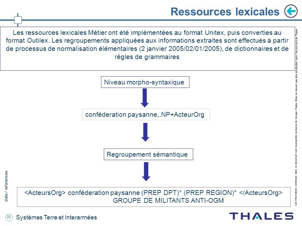 20 date / references Les informations contenues dans ce document sont la propriété exclusive du Groupe Thales.