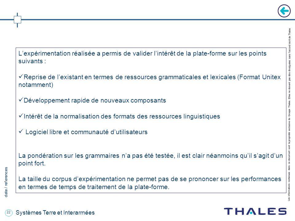 22 date / references Les informations contenues dans ce document sont la propriété exclusive du Groupe Thales.