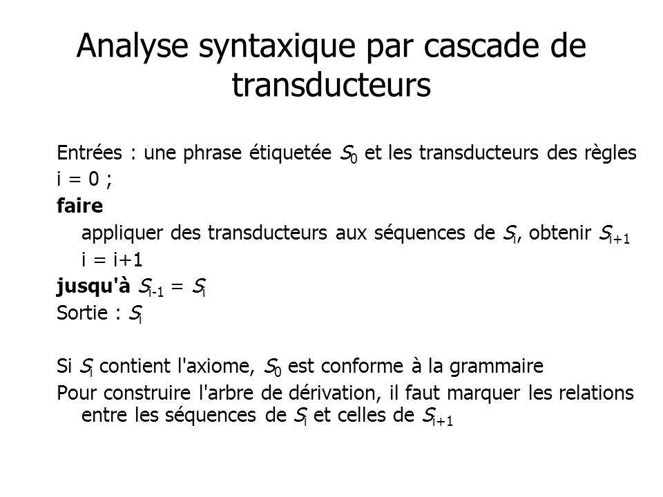 Analyse syntaxique par cascade de transducteurs Entrées : une phrase étiquetée S 0 et les transducteurs des règles i = 0 ; faire appliquer des transdu