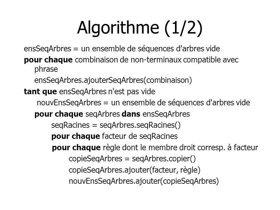 Algorithme (1/2) ensSeqArbres = un ensemble de séquences d'arbres vide pour chaque combinaison de non-terminaux compatible avec phrase ensSeqArbres.aj