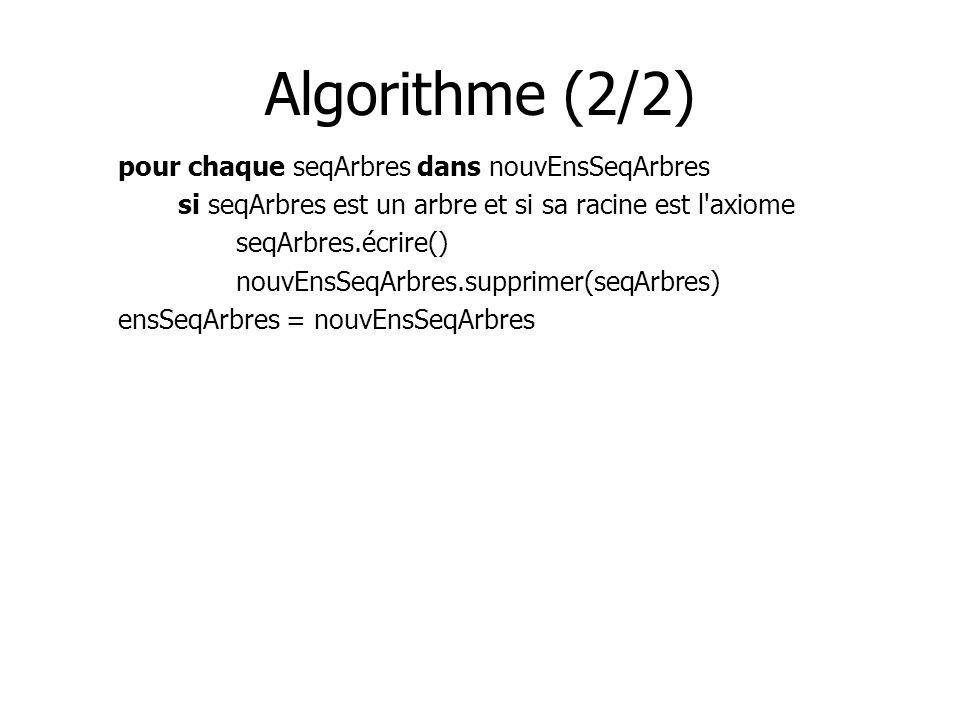 Algorithme (2/2) pour chaque seqArbres dans nouvEnsSeqArbres si seqArbres est un arbre et si sa racine est l'axiome seqArbres.écrire() nouvEnsSeqArbre