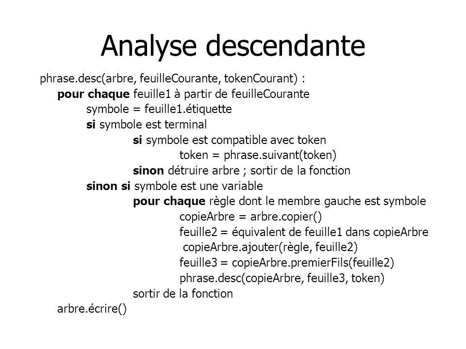 Analyse descendante phrase.desc(arbre, feuilleCourante, tokenCourant) : pour chaque feuille1 à partir de feuilleCourante symbole = feuille1.étiquette