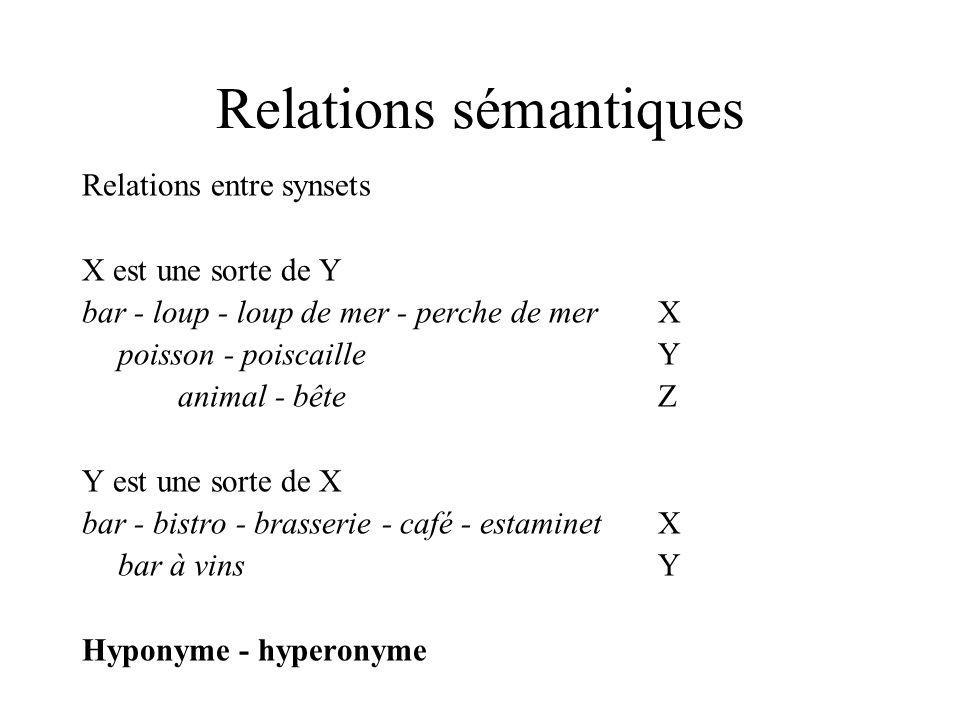 Relations sémantiques Relations entre synsets X est une sorte de Y bar - loup - loup de mer - perche de merX poisson - poiscailleY animal - bêteZ Y es