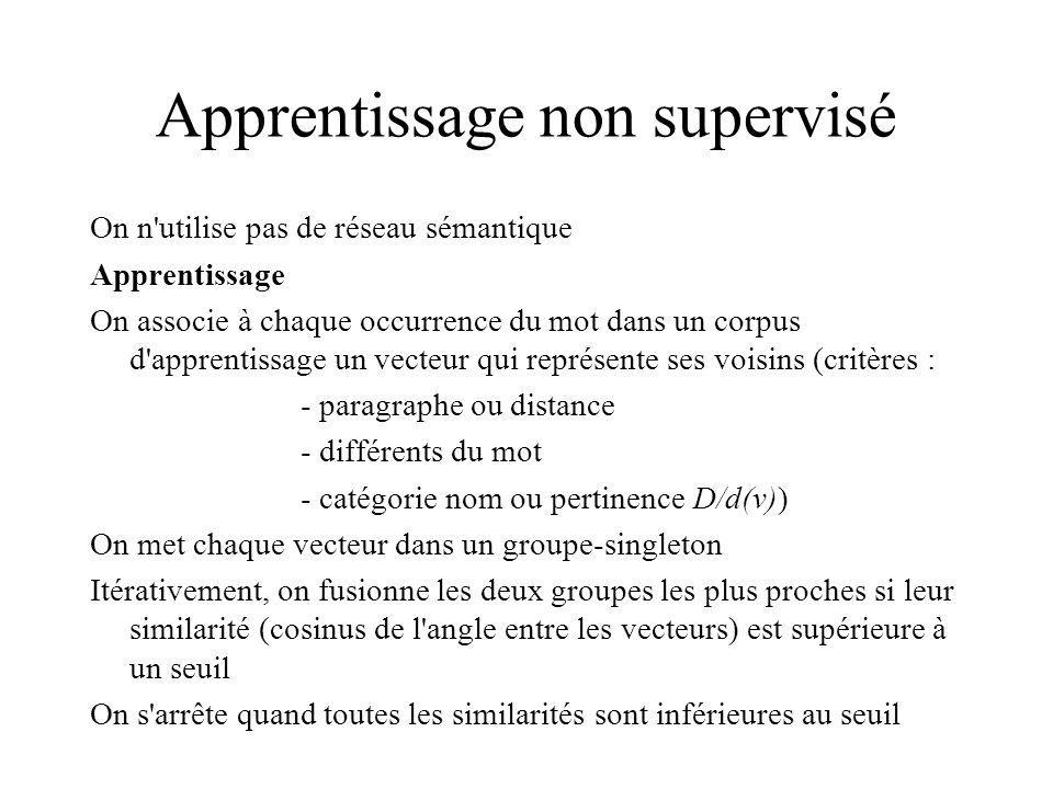 Apprentissage non supervisé On n'utilise pas de réseau sémantique Apprentissage On associe à chaque occurrence du mot dans un corpus d'apprentissage u