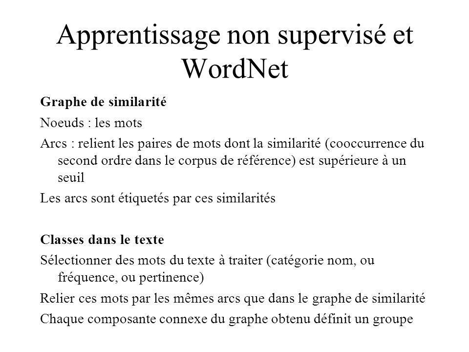 Apprentissage non supervisé et WordNet Graphe de similarité Noeuds : les mots Arcs : relient les paires de mots dont la similarité (cooccurrence du se