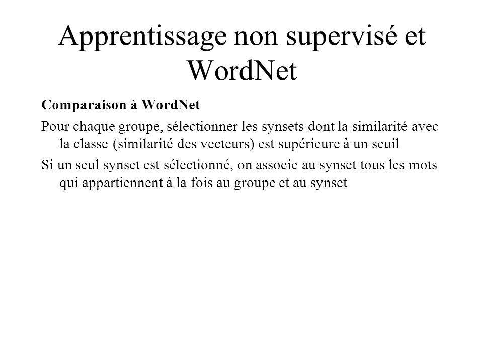 Apprentissage non supervisé et WordNet Comparaison à WordNet Pour chaque groupe, sélectionner les synsets dont la similarité avec la classe (similarit