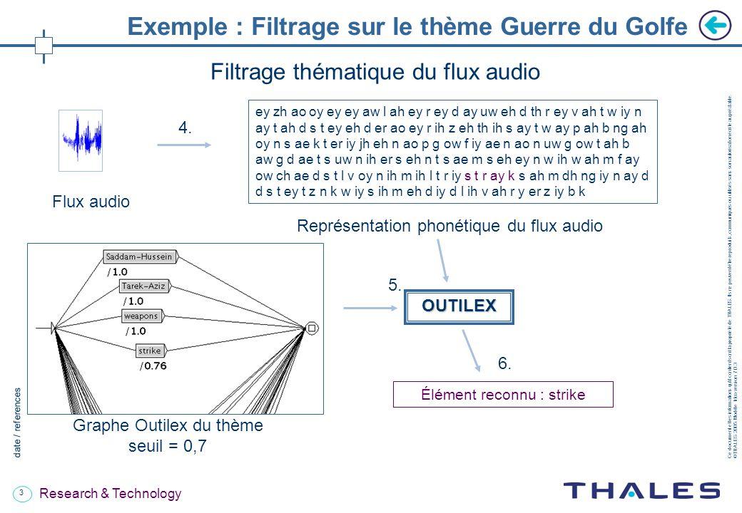 3 date / references Ce document et les informations quil contient sont la propriété de THALES.