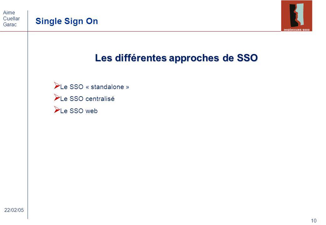Aime Cuellar Garac Single Sign On 10 22/02/05 Les différentes approches de SSO Le SSO « standalone » Le SSO centralisé Le SSO web