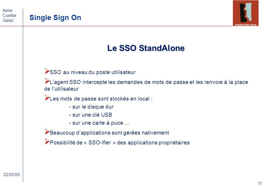 Aime Cuellar Garac Single Sign On 11 22/02/05 Le SSO StandAlone SSO au niveau du poste utilisateur Lagent SSO intercepte les demandes de mots de passe