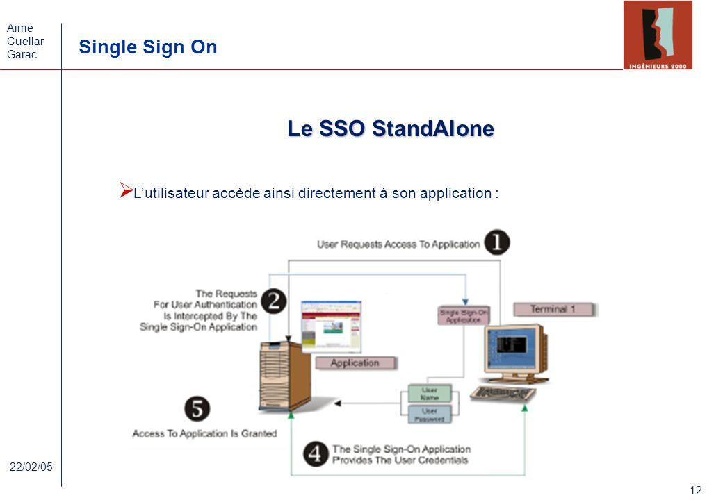 Aime Cuellar Garac Single Sign On 12 22/02/05 Le SSO StandAlone Lutilisateur accède ainsi directement à son application :