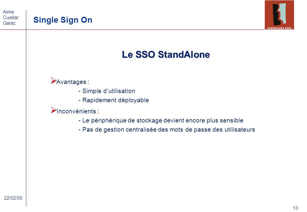 Aime Cuellar Garac Single Sign On 13 22/02/05 Le SSO StandAlone Avantages : - Simple dutilisation - Rapidement déployable Inconvénients : - Le périphé