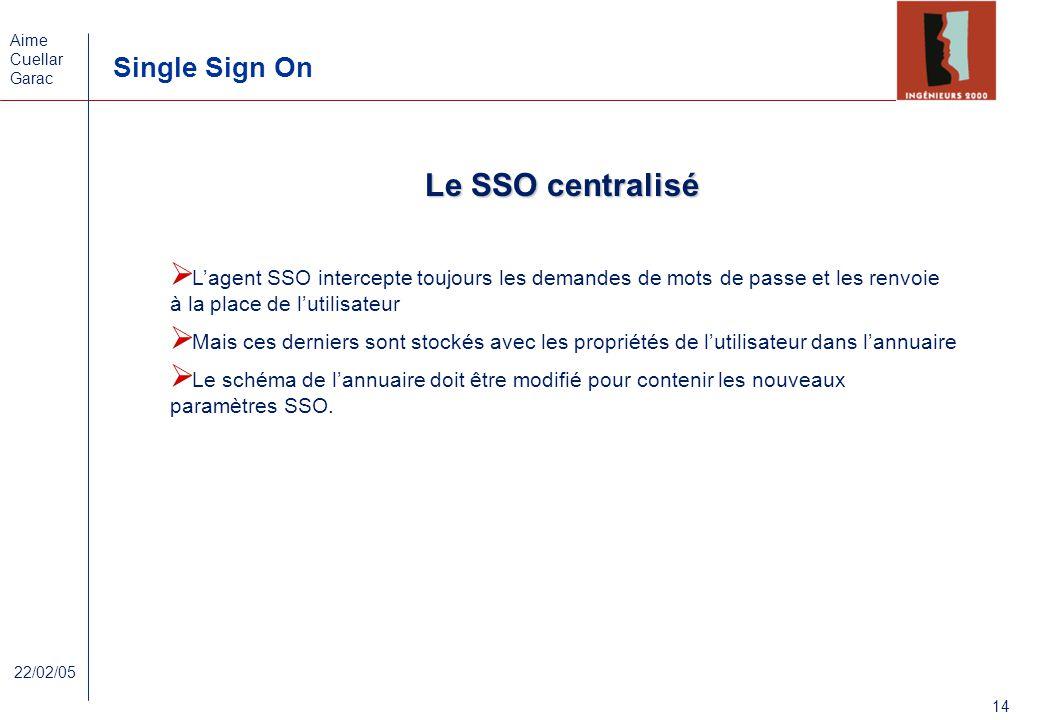 Aime Cuellar Garac Single Sign On 14 22/02/05 Le SSO centralisé Lagent SSO intercepte toujours les demandes de mots de passe et les renvoie à la place