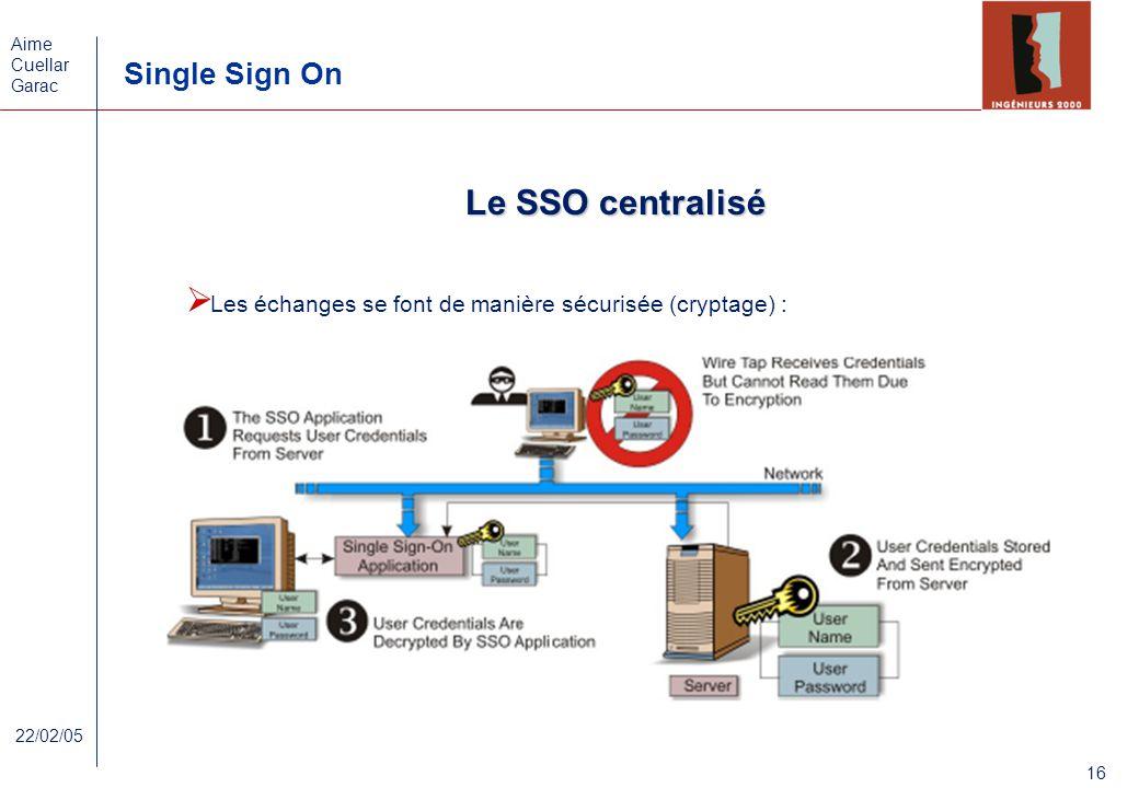 Aime Cuellar Garac Single Sign On 16 22/02/05 Le SSO centralisé Les échanges se font de manière sécurisée (cryptage) :