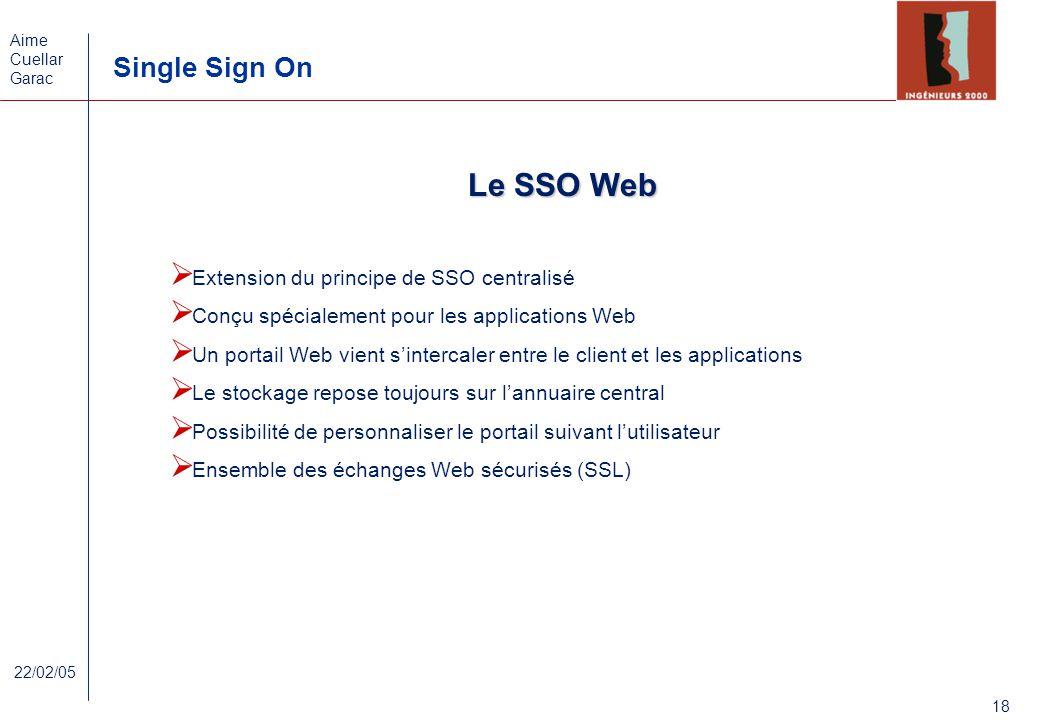 Aime Cuellar Garac Single Sign On 18 22/02/05 Le SSO Web Extension du principe de SSO centralisé Conçu spécialement pour les applications Web Un porta