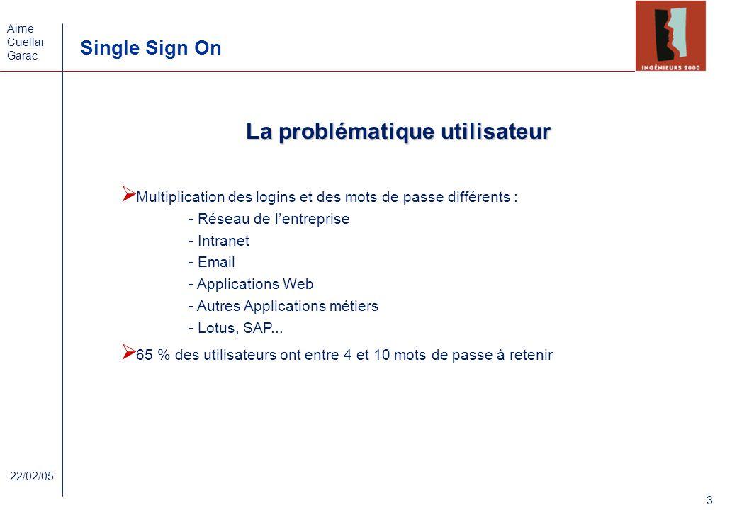 Aime Cuellar Garac Single Sign On 3 22/02/05 La problématique utilisateur Multiplication des logins et des mots de passe différents : - Réseau de lent