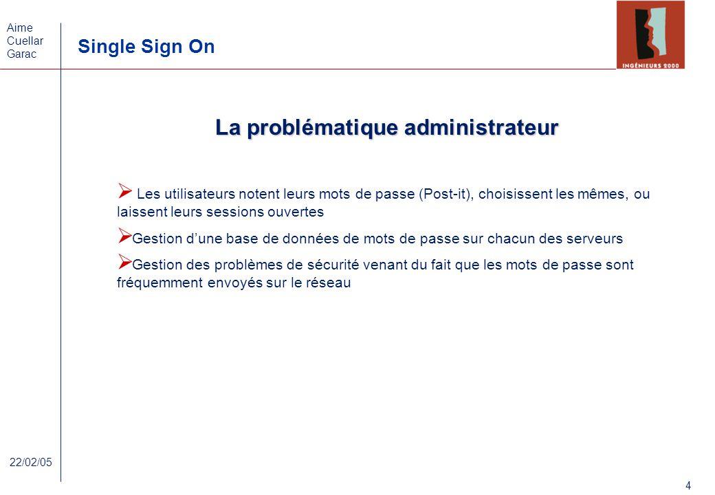 Aime Cuellar Garac Single Sign On 4 22/02/05 La problématique administrateur Les utilisateurs notent leurs mots de passe (Post-it), choisissent les mê