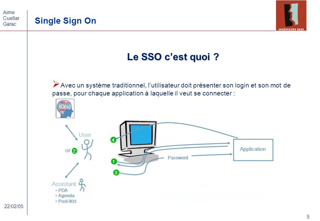 Aime Cuellar Garac Single Sign On 5 22/02/05 Le SSO cest quoi ? Avec un système traditionnel, lutilisateur doit présenter son login et son mot de pass